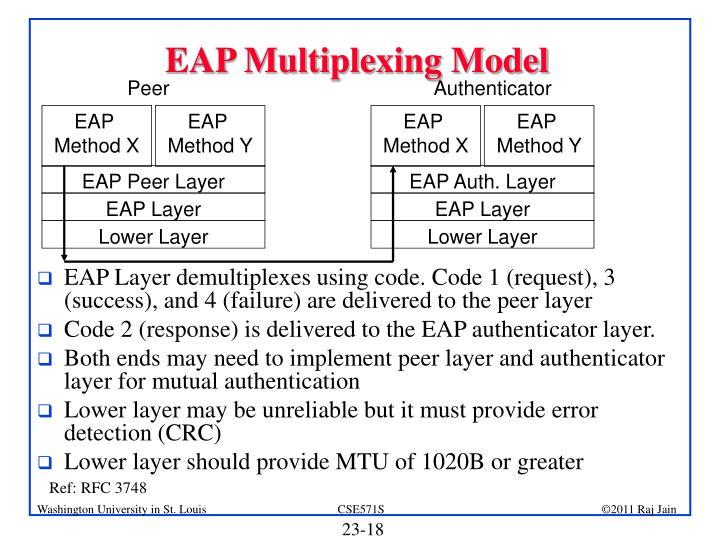 EAP Peer Layer