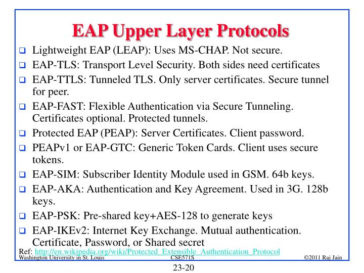EAP Upper Layer Protocols