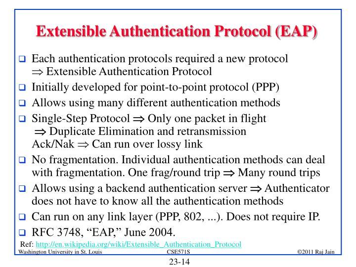 Extensible Authentication Protocol (EAP)