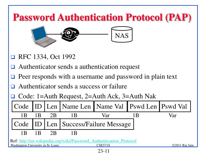 Password Authentication Protocol (PAP)