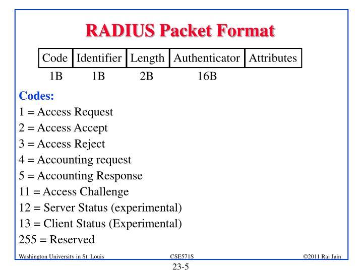 RADIUS Packet Format