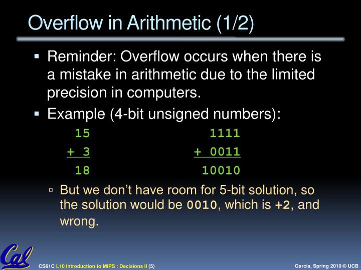 Overflow in Arithmetic (1/2)