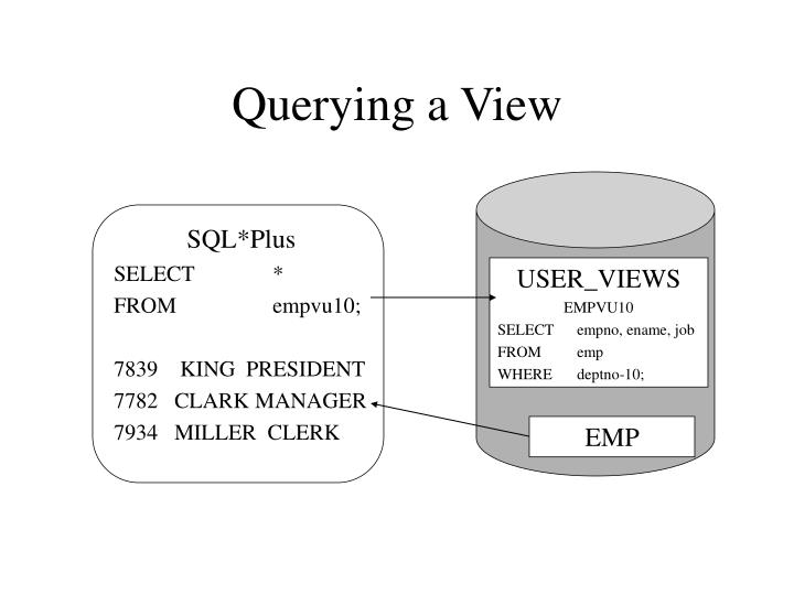 Querying a View