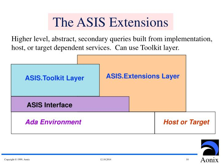 The ASIS Extensions