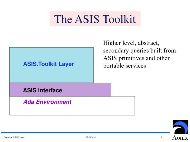 The ASIS Toolkit