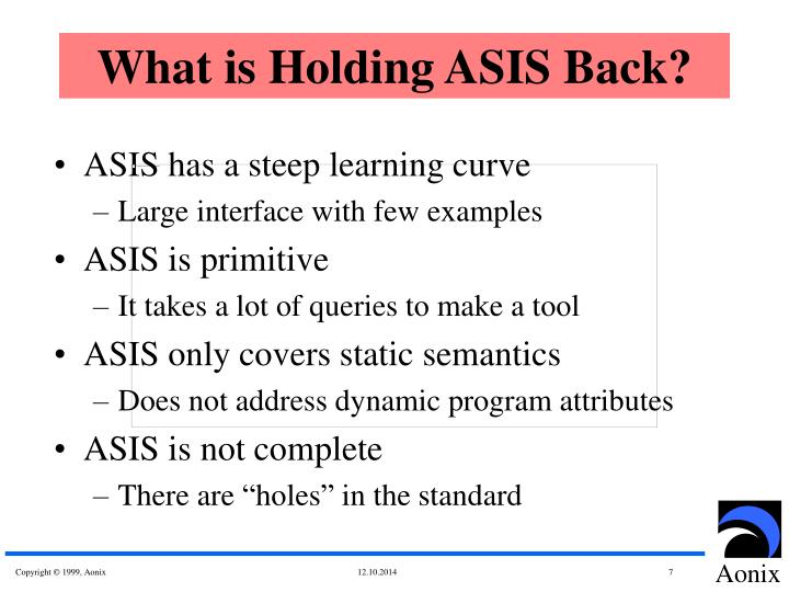 What is Holding ASIS Back?