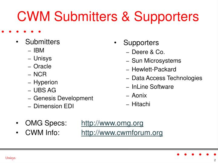 Cwm submitters supporters