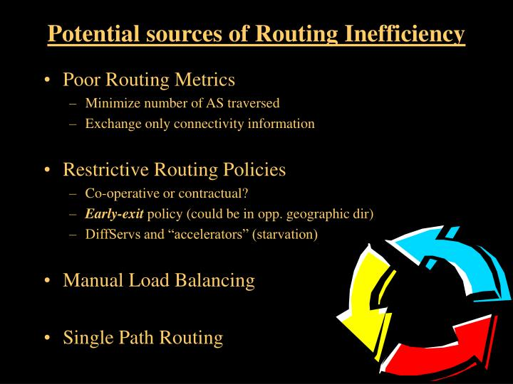Potential sources of Routing Inefficiency