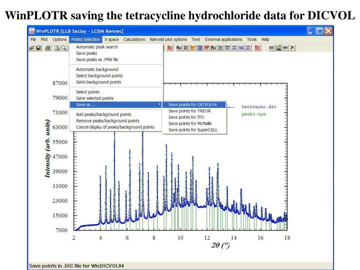 WinPLOTR saving the tetracycline hydrochloride data for DICVOL