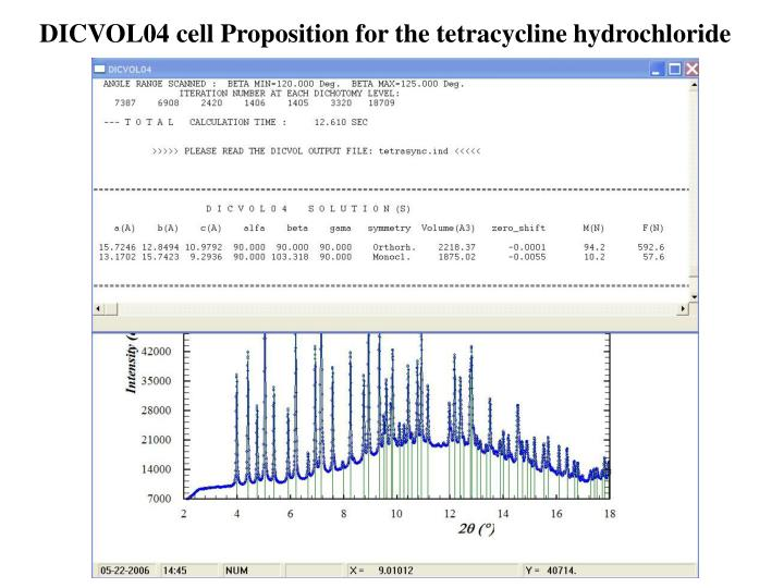 DICVOL04 cell Proposition for the tetracycline hydrochloride