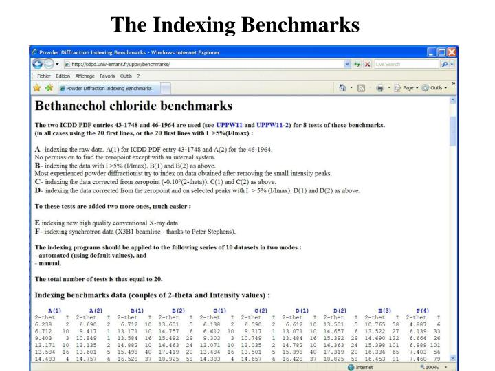The Indexing Benchmarks