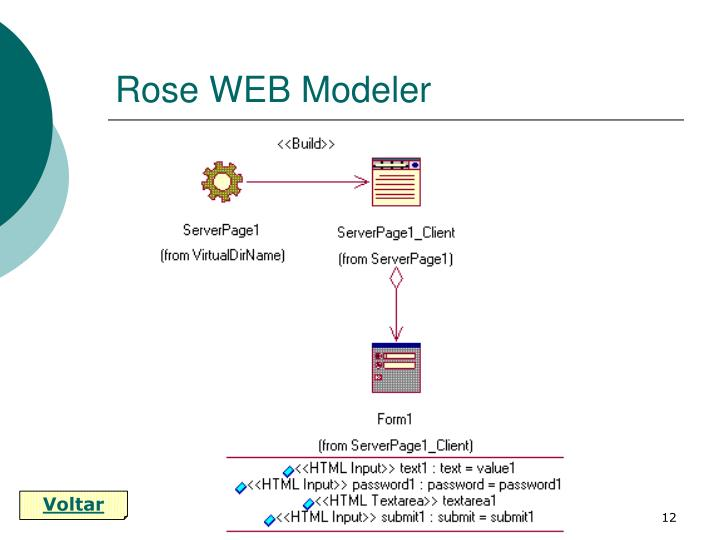 Rose WEB Modeler
