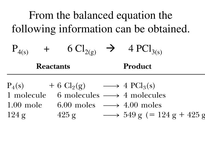 From the balanced equation the following information can be obtained.