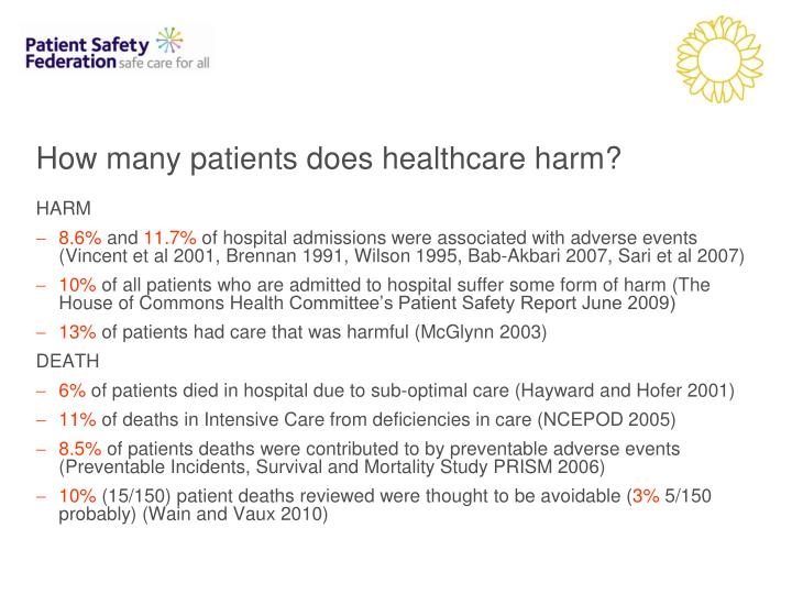How many patients does healthcare harm?