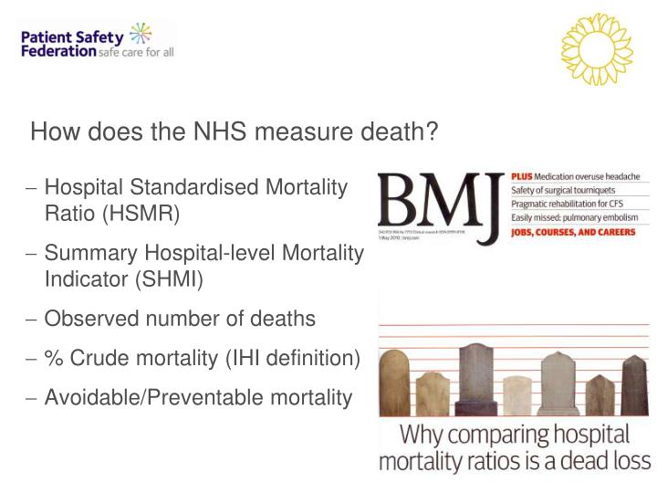 Hospital Standardised Mortality Ratio (HSMR)