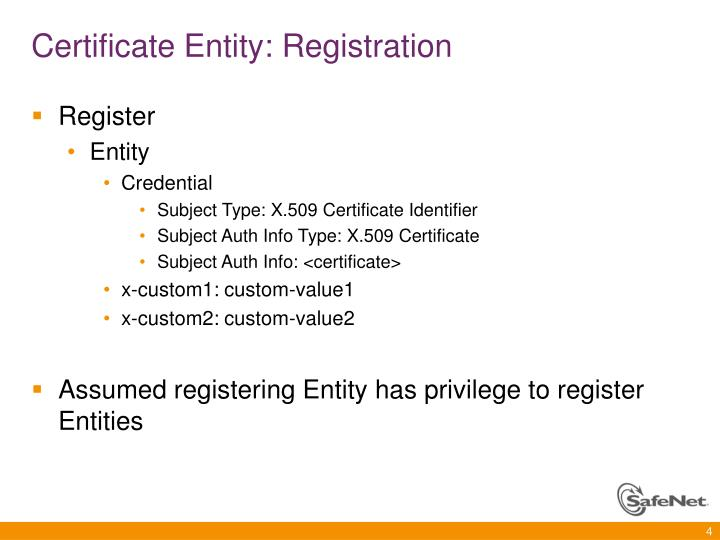 Certificate Entity: Registration