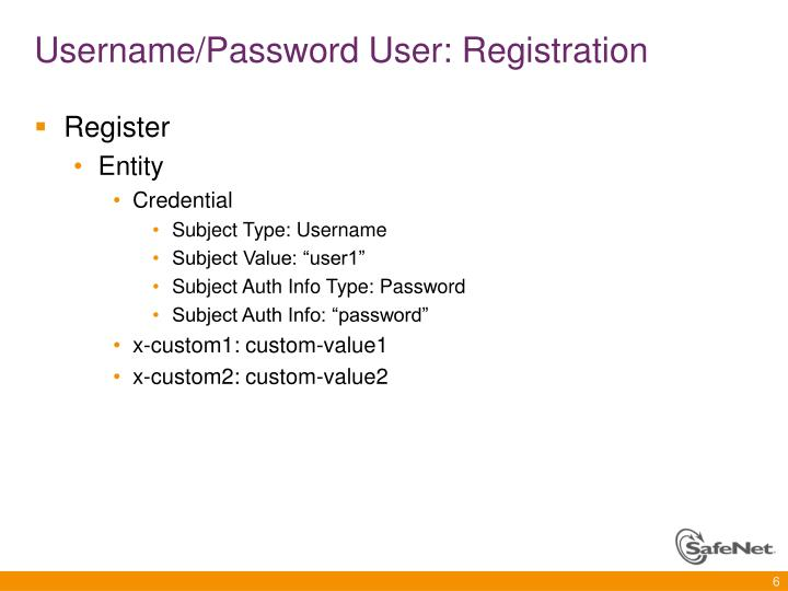 Username/Password User: Registration
