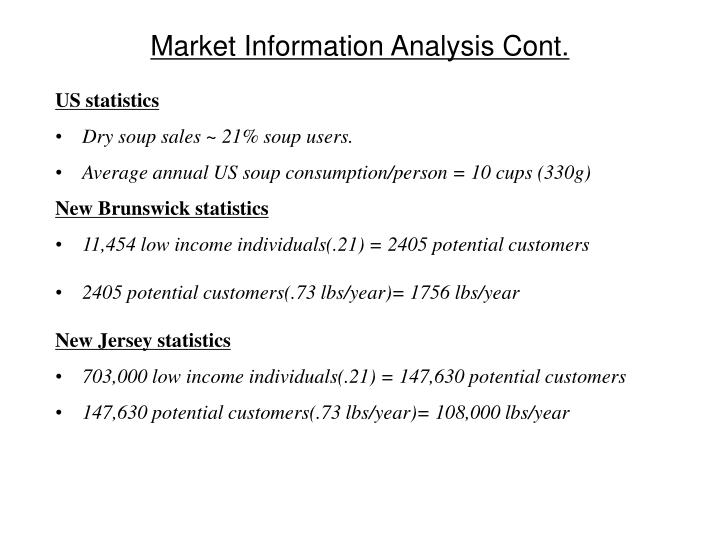 Market Information Analysis Cont.