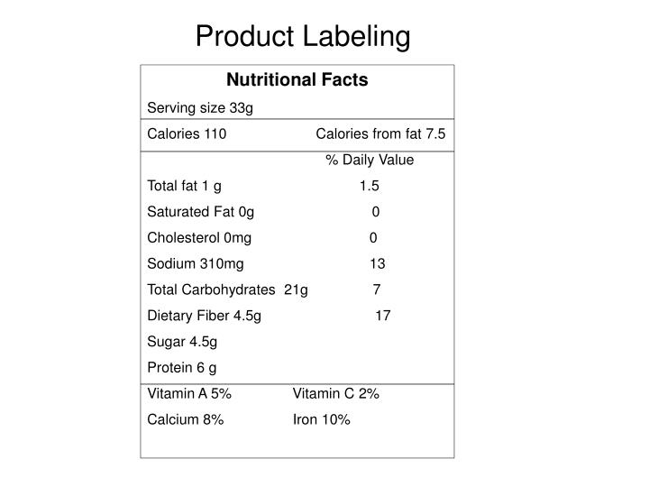 Product Labeling