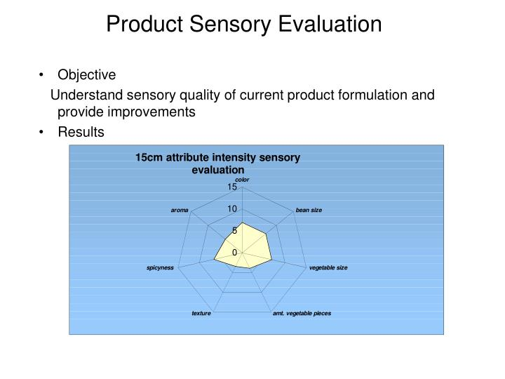 Product Sensory Evaluation