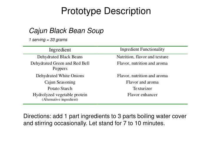 Cajun Black Bean Soup