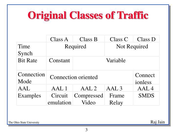 Original Classes of Traffic