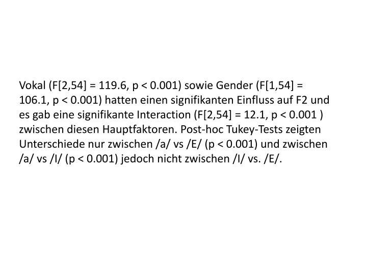 Vokal (F[2,54] = 119.6, p < 0.001) sowie Gender (F[1,54] = 106.1, p < 0.001) hatten einen signifikanten Einfluss auf F2 und es gab eine signifikante Interaction (F[2,54] = 12.1, p < 0.001 ) zwischen diesen Hauptfaktoren. Post-hoc Tukey-Tests zeigten Unterschiede nur zwischen /a/ vs /E/ (p < 0.001) und zwischen /a/ vs /I/ (p < 0.001) jedoch nicht zwischen /I/ vs. /E/.