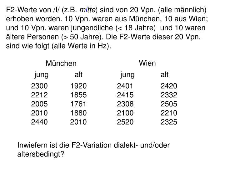 F2-Werte von /I/ (z.B.