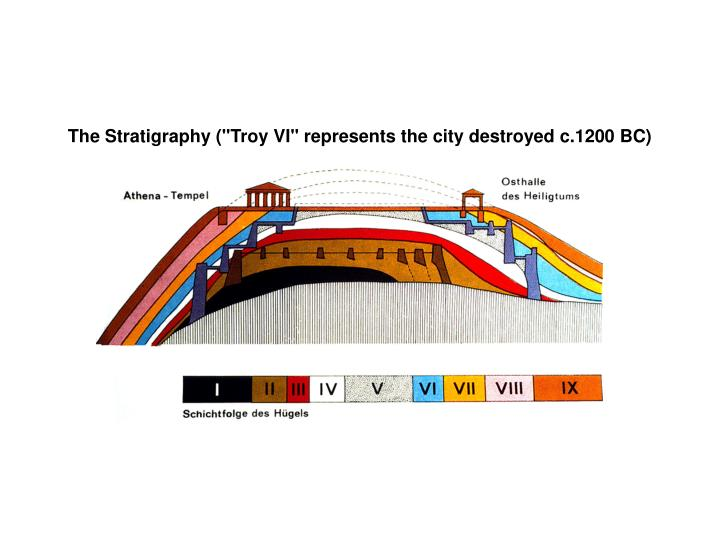 "The Stratigraphy (""Troy VI"" represents the city destroyed c.1200 BC)"