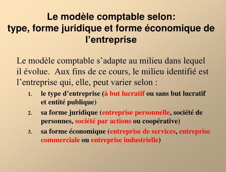 Le modèle comptable selon: