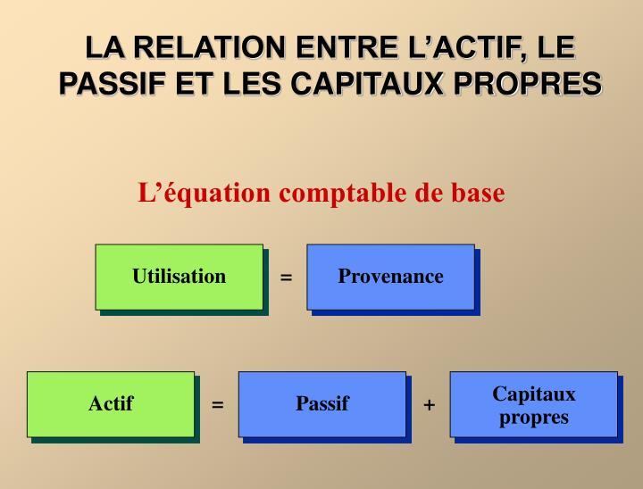 LA RELATION ENTRE L'ACTIF, LE PASSIF ET LES CAPITAUX PROPRES