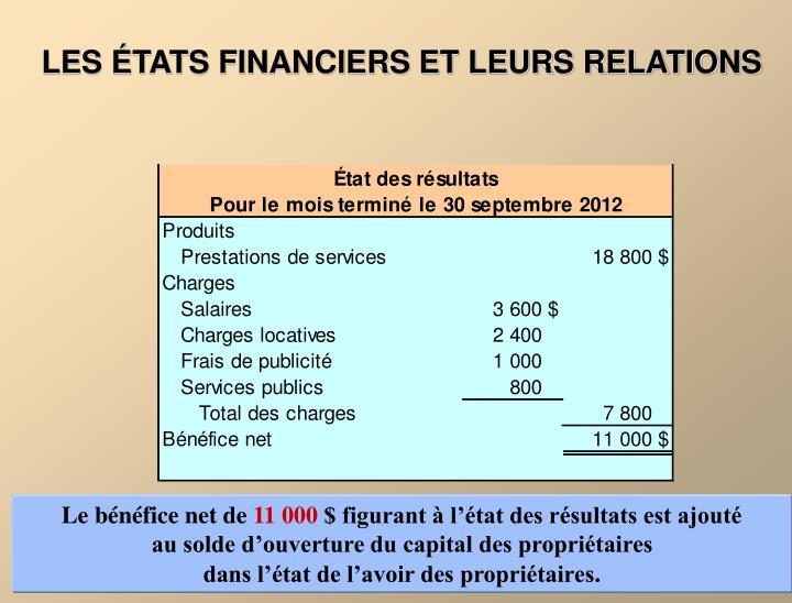 LES ÉTATS FINANCIERS ET LEURS RELATIONS