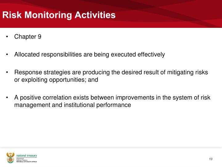 Risk Monitoring Activities