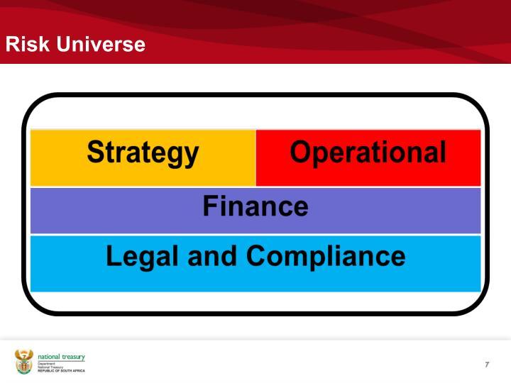 Risk Universe