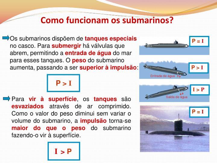 Como funcionam os submarinos?