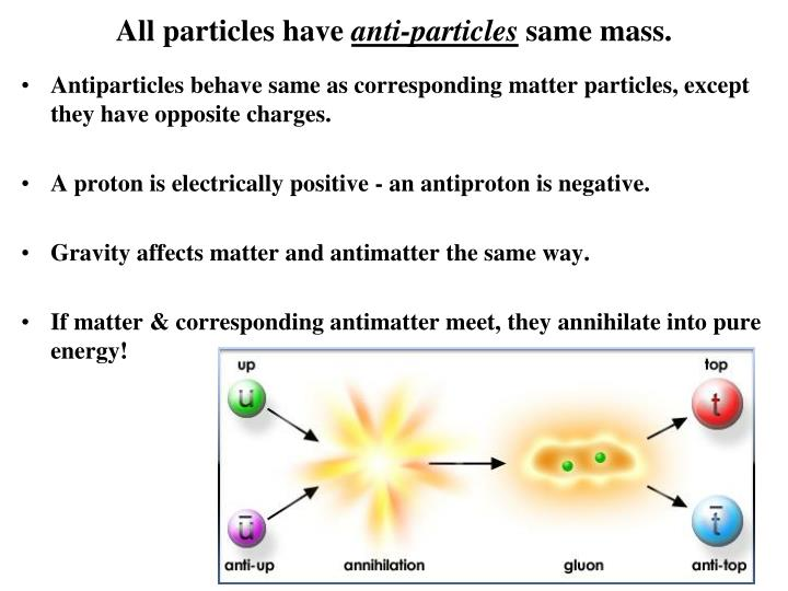 All particles have