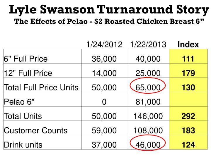 Lyle Swanson Turnaround Story
