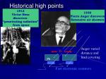 historical high points