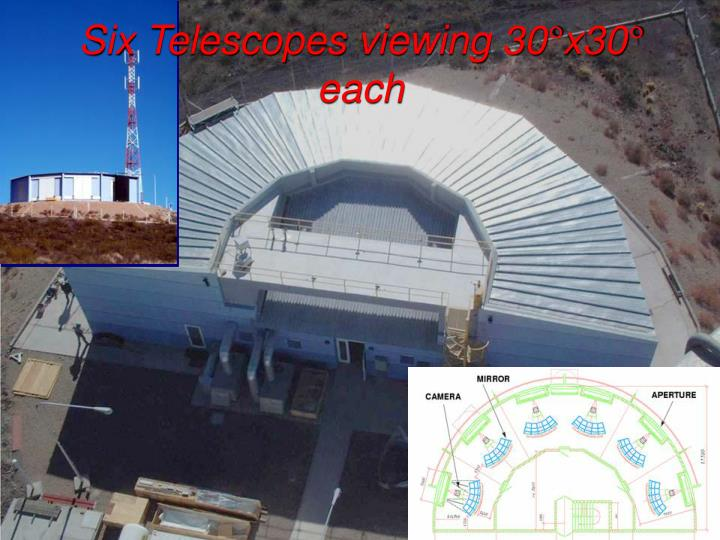 Six Telescopes viewing 30°x30° each