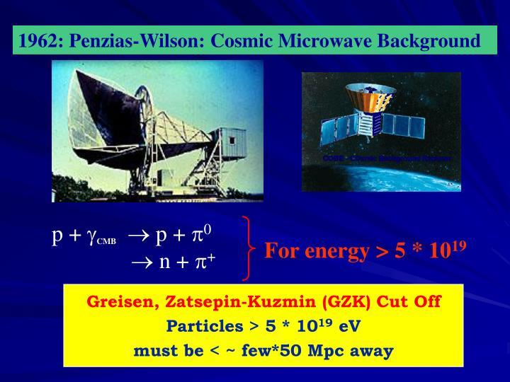 1962: Penzias-Wilson: Cosmic Microwave Background