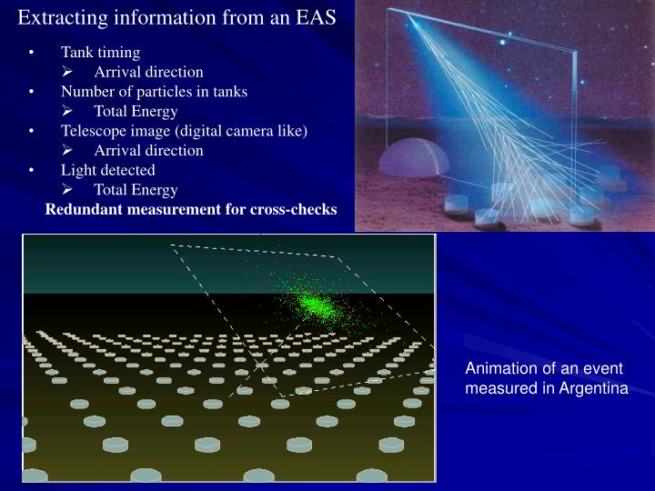 Extracting information from an EAS