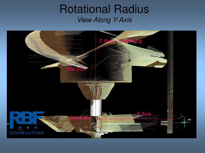 Rotational Radius
