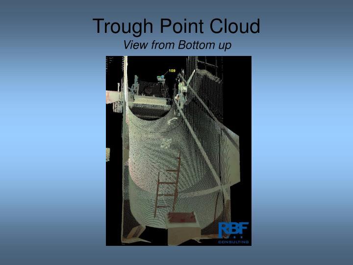 Trough Point Cloud