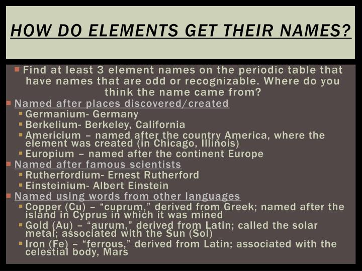 How do elements get their names?