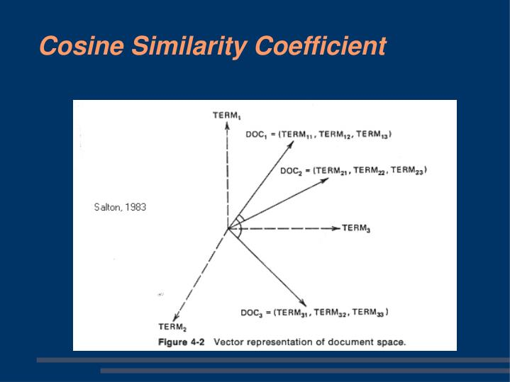 Cosine Similarity Coefficient