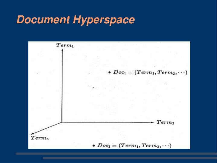 Document Hyperspace