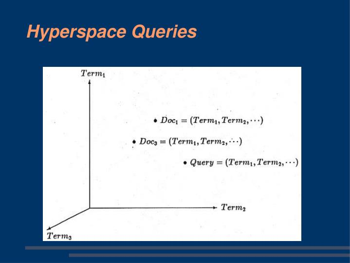 Hyperspace Queries