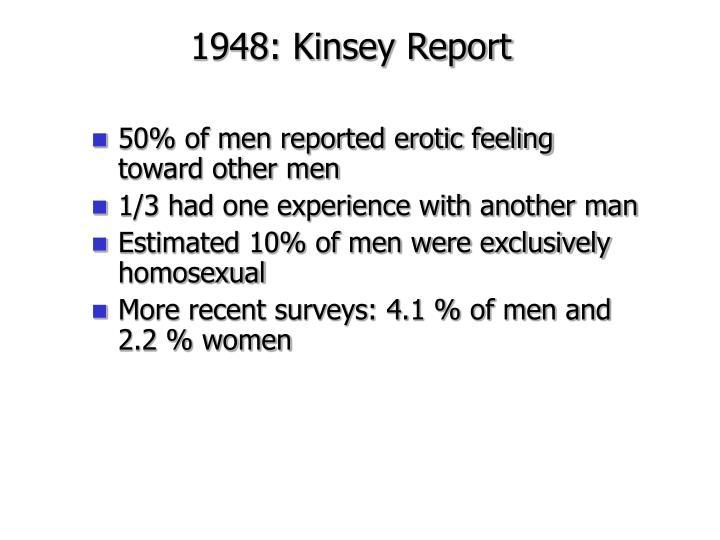 1948: Kinsey Report