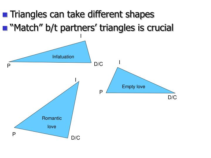 Triangles can take different shapes