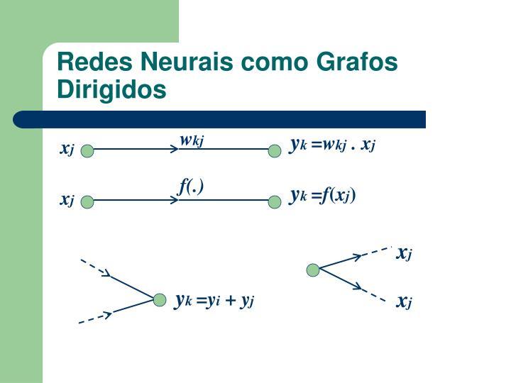 Redes Neurais como Grafos Dirigidos